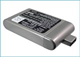 vintrons Replacement Battery For DYSON DC16 Issey Miyake,DC16 Root 6